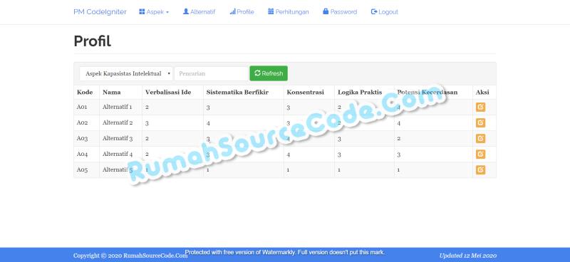 SPK Metode Profile Matching CodeIgniter Profil
