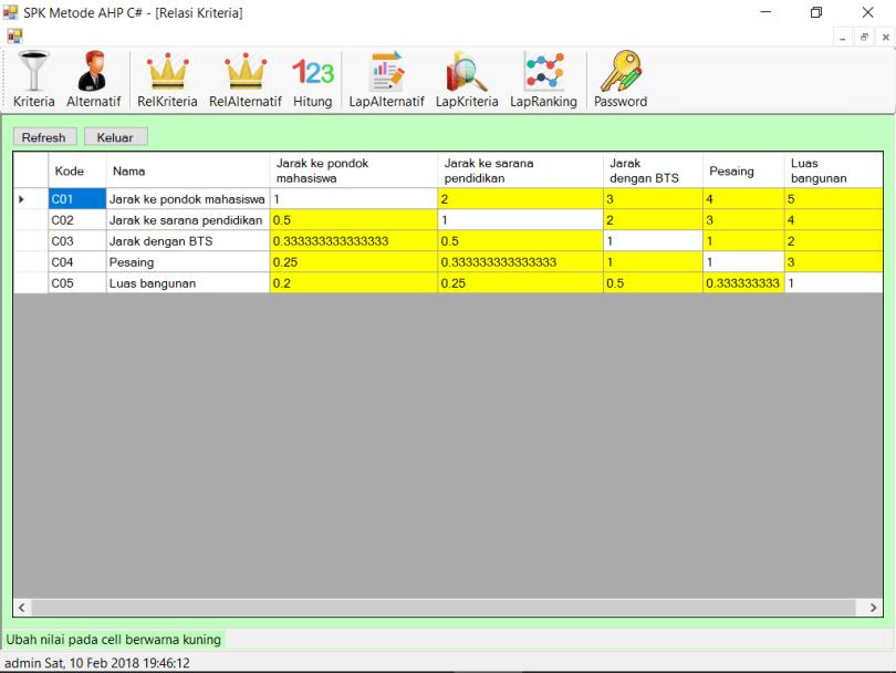 Source Code SPK Metode AHP C Sharp