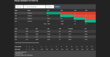 SPK_Metode_ARAS_PHP_Bobot_Kriteria
