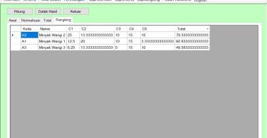 SPK_Metode_ARAS_VB_Perhitungan