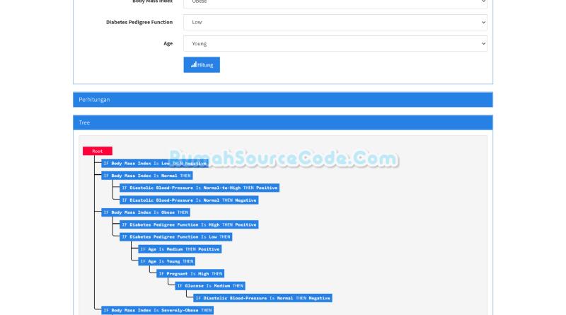 Sistem Pakar ID3 PHP