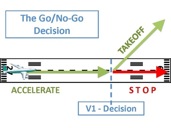The concept of a decision point
