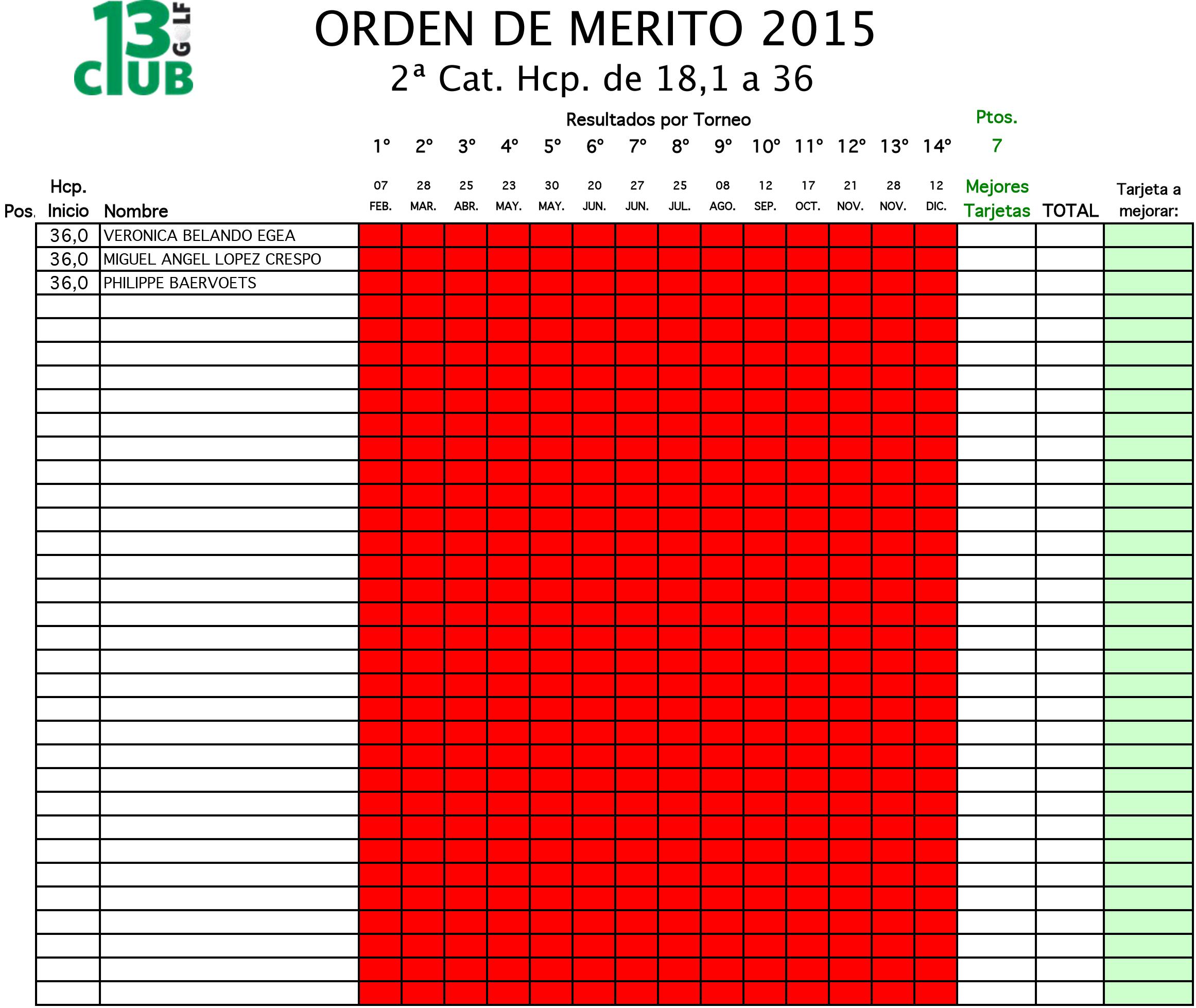 O.M. 2015 2ª Categoría