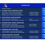 160415 Clasificación La Locura Cup (1)