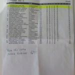 160402 Clasificación 3ª categoría