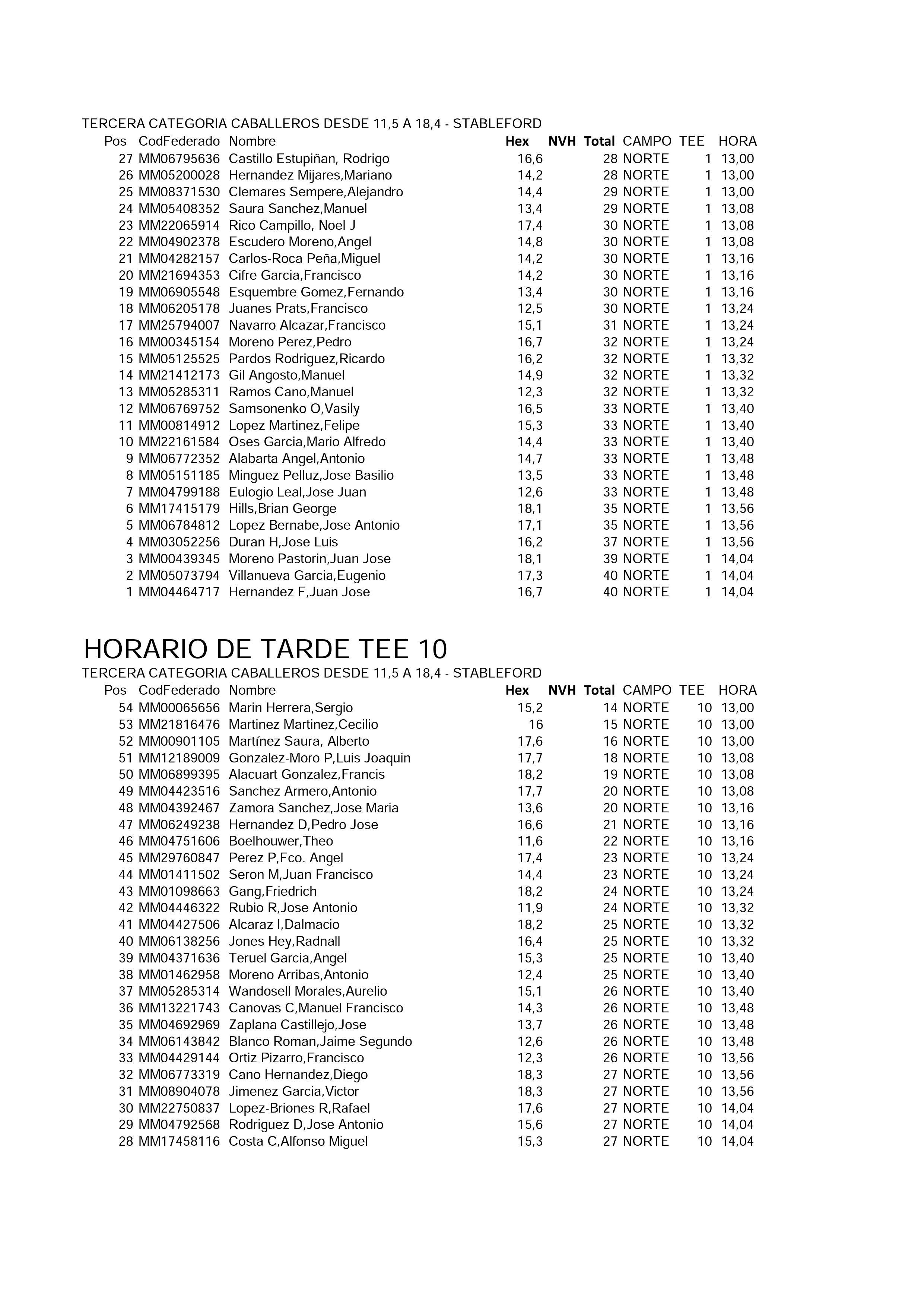 160609 Horario de salidas día 11  (6)