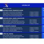 160630 Clasificación La Locura Cup (1)