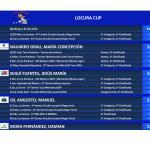160731 Clasificación La Locura Cup (2)