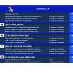 160731 Clasificación La Locura Cup (3)