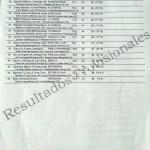 160827 COL Clasificación Handicap (2)