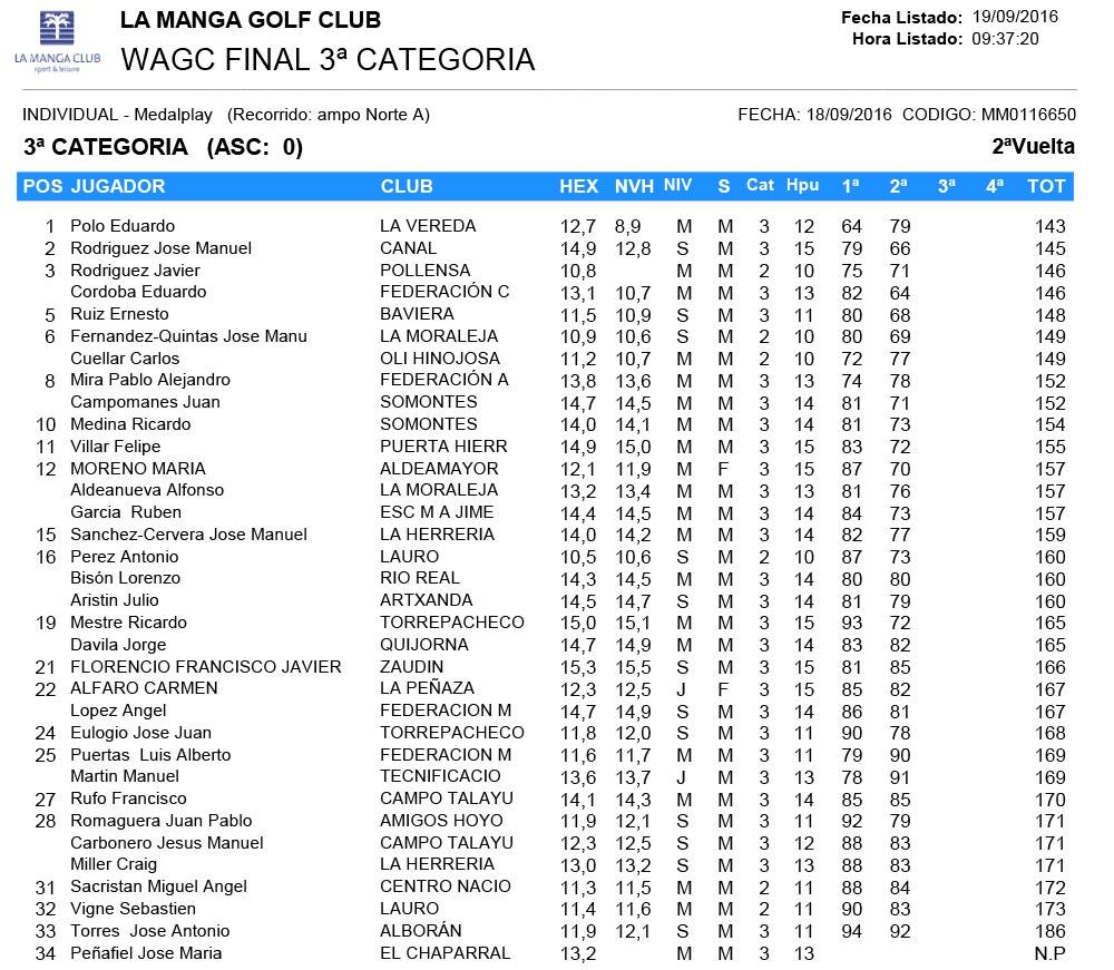 160917 LMS, Clasificación 3ª Categoría