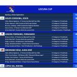 160930 Clasificación La Locura Cup (1)