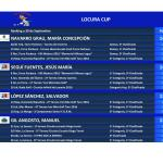 160930 Clasificación La Locura Cup (3)