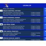 160930 Clasificación La Locura Cup (4)