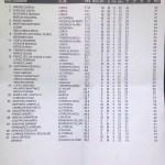 160924 ALH, Clasificación del torneo