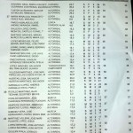 161001 ALT, Clasificación Handicap (2)