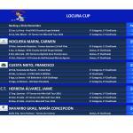 161130 Clasificación La Locura Cup (4)