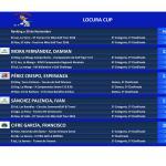 161130 Clasificación La Locura Cup (6)