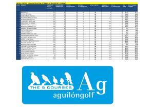 161122 AGU, Clasificación del torneo