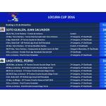 161231 Clasificación La Locura Cup (1)