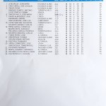 170624 HDA, Clasificación 2ª Categoría Caballeros