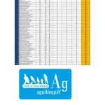 170716 AGU, Clasificación General provisional (2)