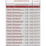 170819 AGU, Clasificación handicap del torneo (3)