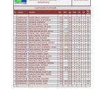 171022 AGU, Clasificación 2ª Categoría