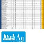 171015 AGU, Clasificación General provisional (2)