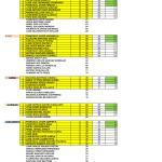 180317 TPA, Clasificación del torneo