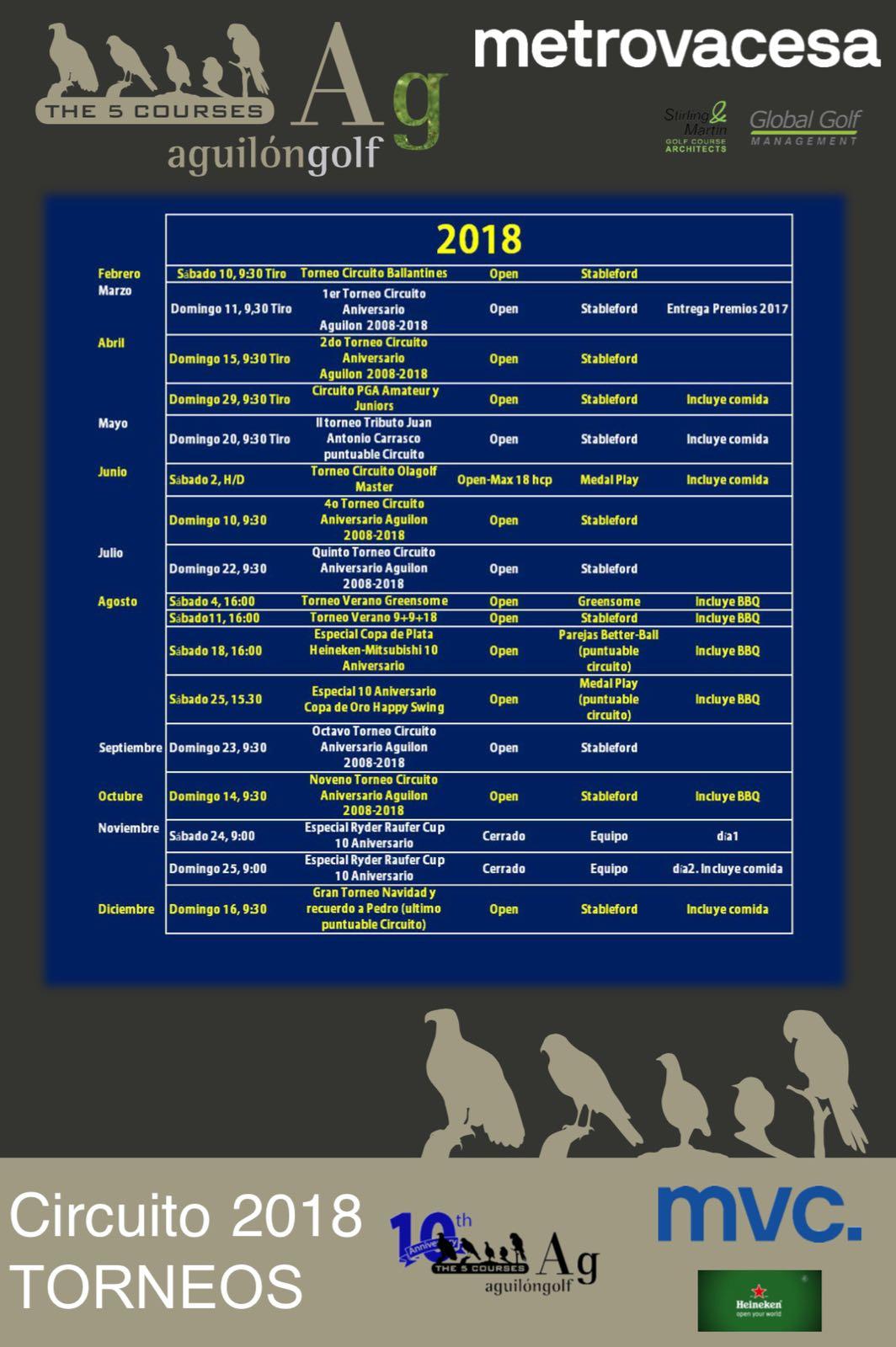 180311 AGU, Calendario del circuito