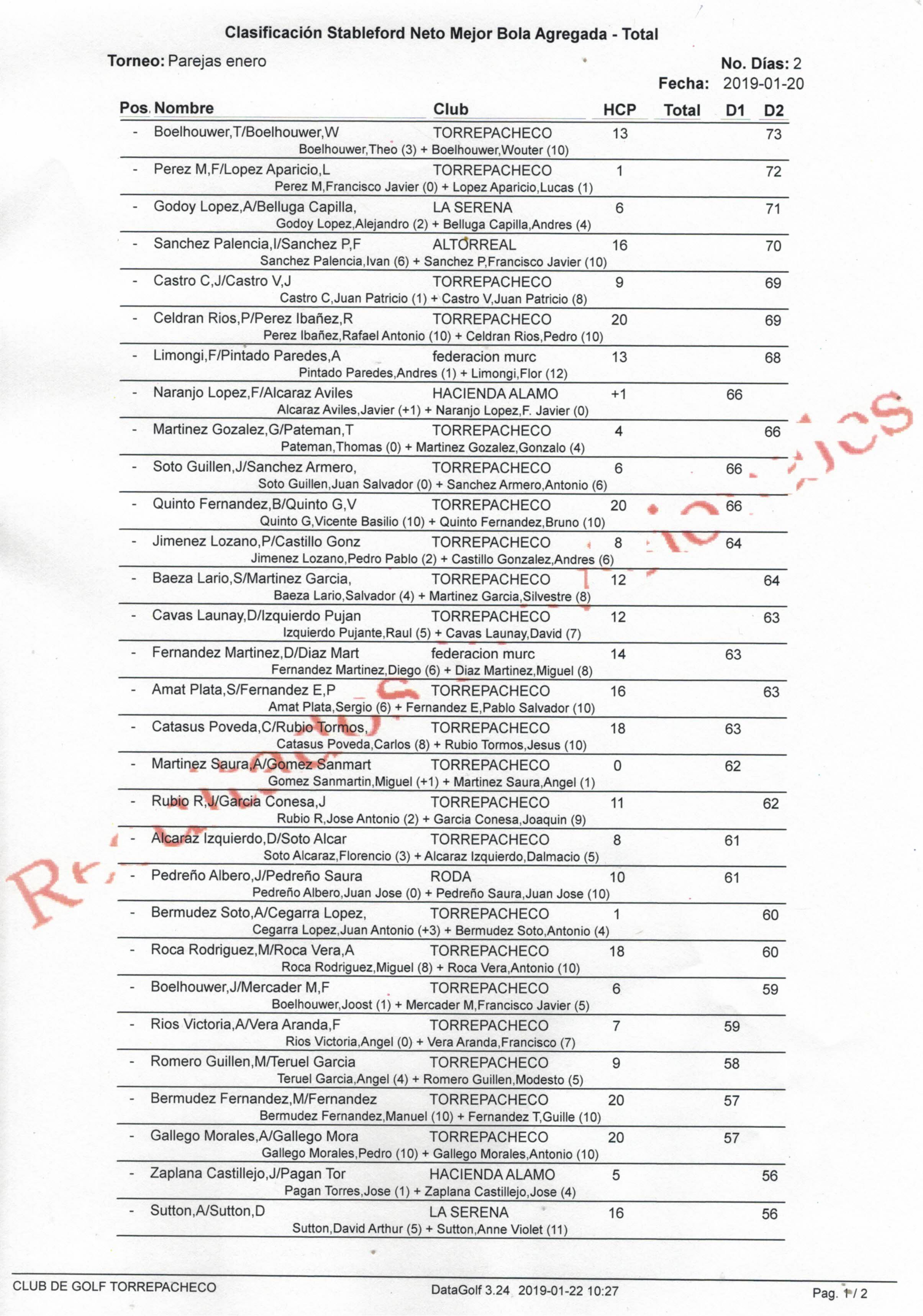 190120 TPA, Clasificación del torneo (1)