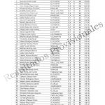 190330 PLA, Clasificación 2ª Categoría Caballeros (1)