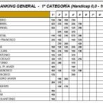 190608 SER, Clasificación General 1ª Categoría