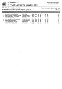 190616 SER, Clasificación del torneo (1ª jornada)