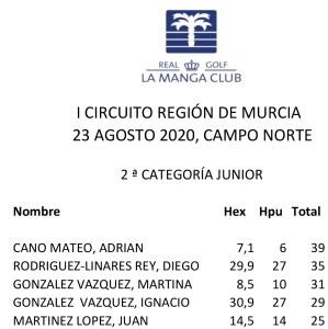 200823 LMN, Clasificación 2ª Cat. Junior