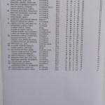210513 ALT, Clasificación 2ª Categoría (2)