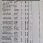 210513 ALT, Clasificación 1ª Categoría (1)