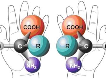 Stereochemistry of Organic Compound