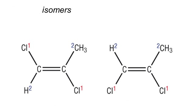 Determination of configuration of cis-trans Isomers