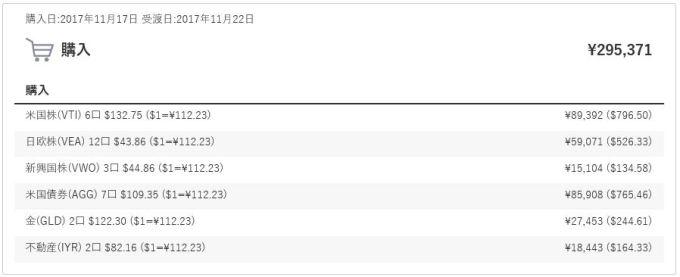 ウェルスナビ11月17日追加されたETF