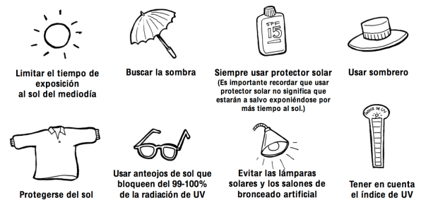 2012.06.07_Medidas de proteccion UV