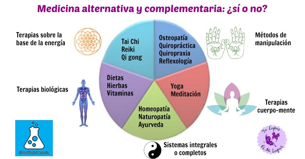 Resultado de imagen de terapias alternativas y complementarias