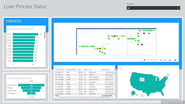 The One Surprising Thing About Visio Integration In Power Bi