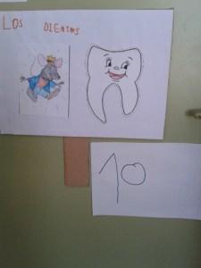 Resultados votación dientes