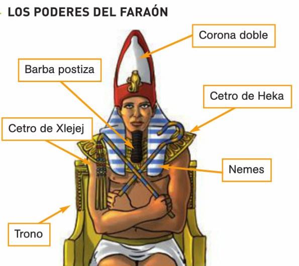 simbolos-del-faraon-sm