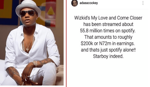 Wizkid Reportedly Makes N72m From Spotify