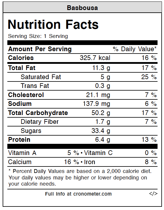 Basbousa nutrition value
