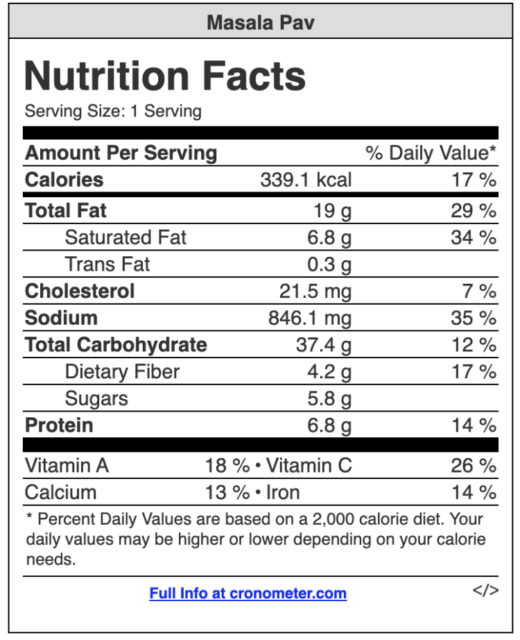 Masala Pav Nutrition values
