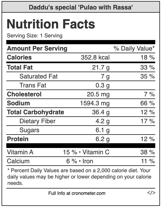 Nutrition Value Pulao with rassa